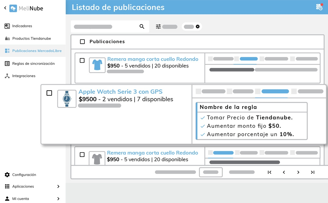 melinube_publicaciones